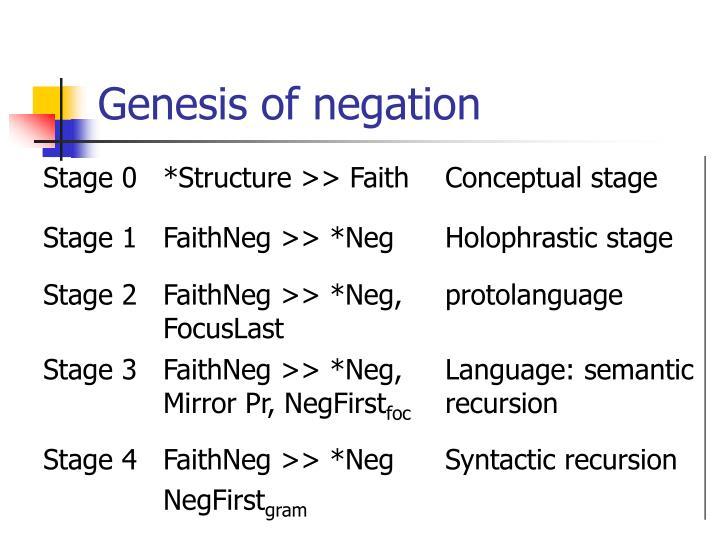 Genesis of negation