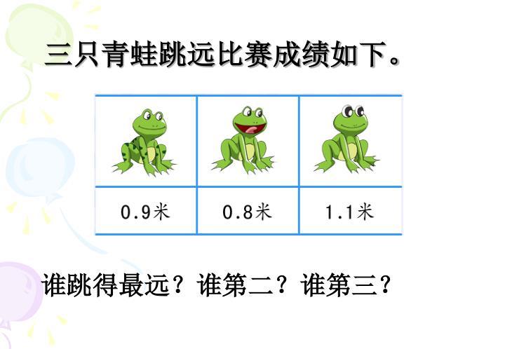 三只青蛙跳远比赛成绩如下。
