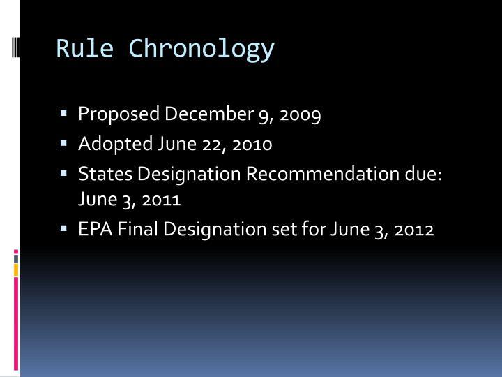 Rule chronology