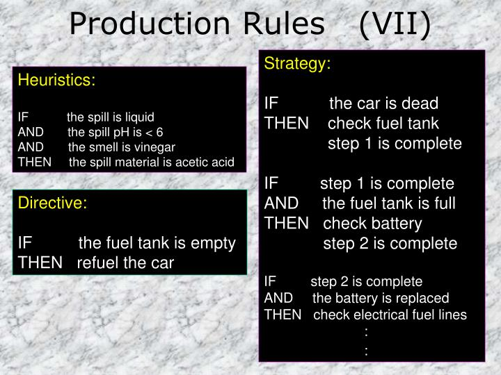 Production Rules   (VII)