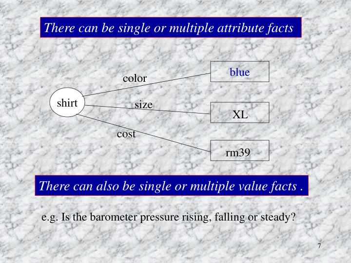 There can be single or multiple attribute facts
