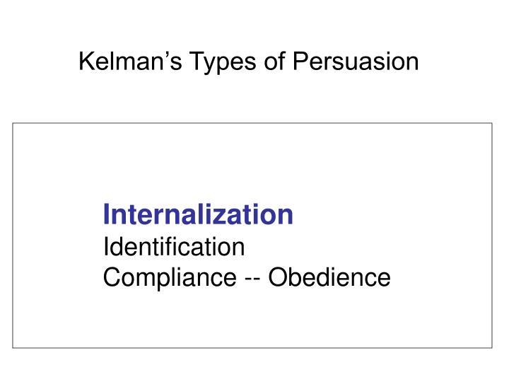 Kelman's Types of Persuasion