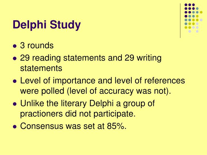 Delphi Study