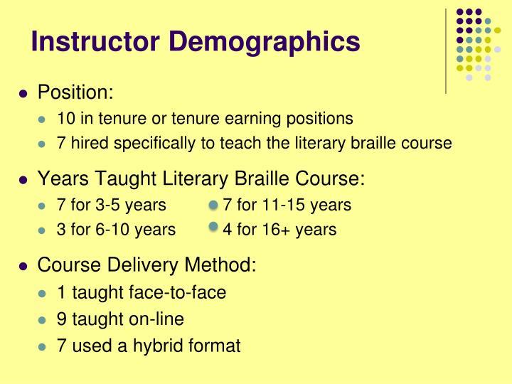 Instructor Demographics