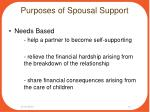 purposes of spousal support1