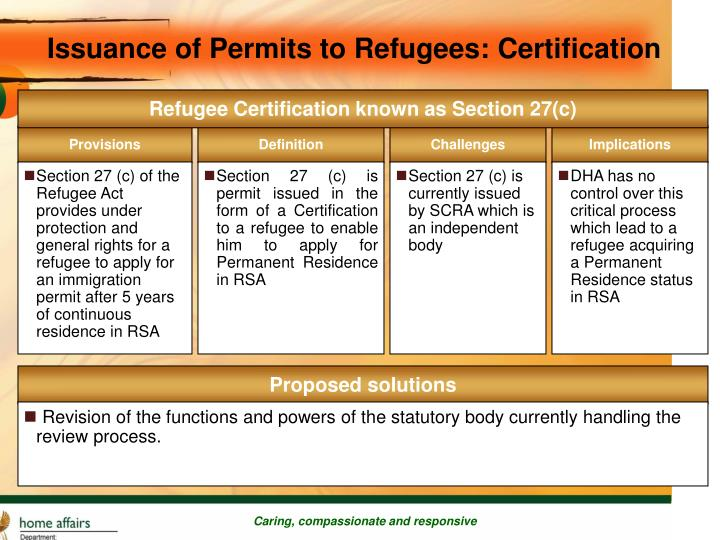 Issuance of Permits to Refugees: Certification