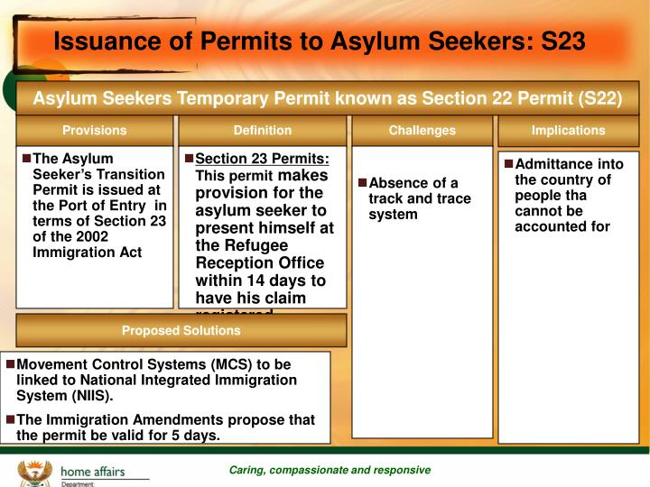 Issuance of Permits to Asylum Seekers: S23