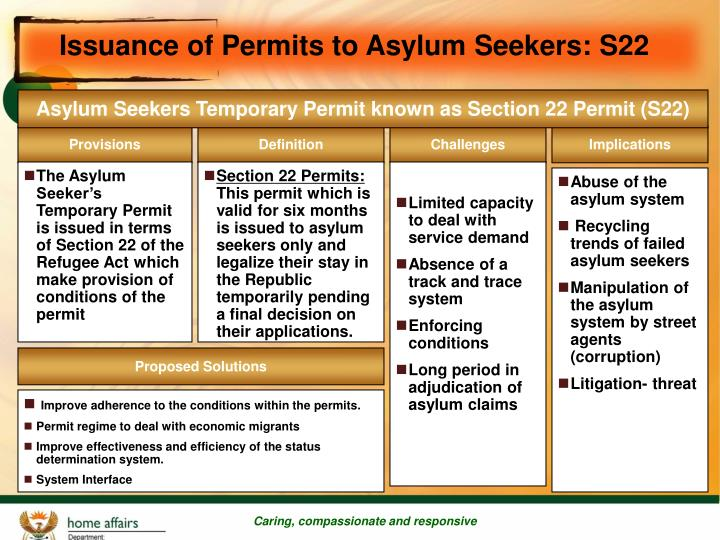 Issuance of Permits to Asylum Seekers: S22