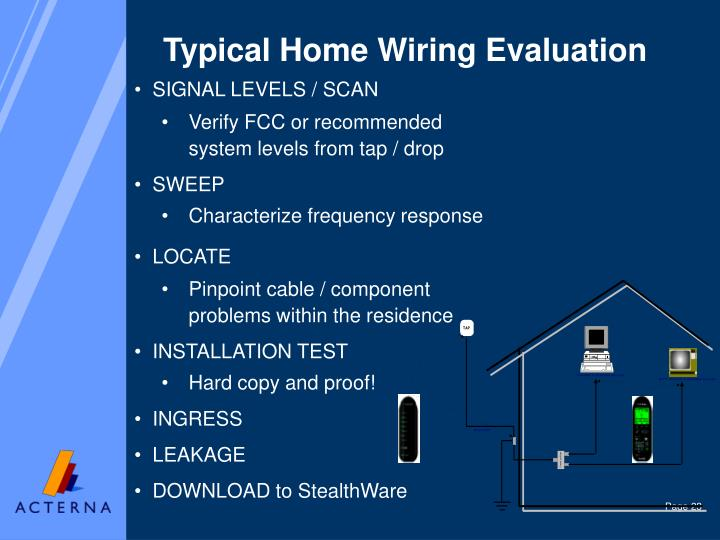 Typical Home Wiring Evaluation