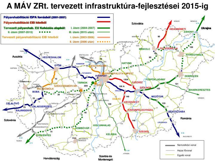 A MÁV ZRt. tervezett infrastruktúra-fejlesztései 2015-ig