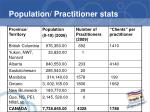population practitioner stats