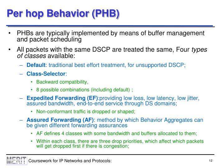 Per hop Behavior (PHB)