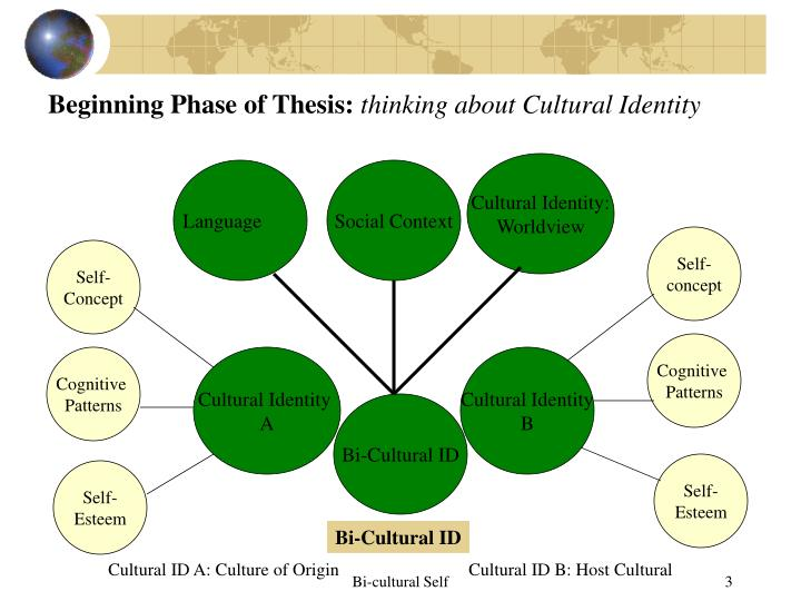 Beginning phase of thesis thinking about cultural identity