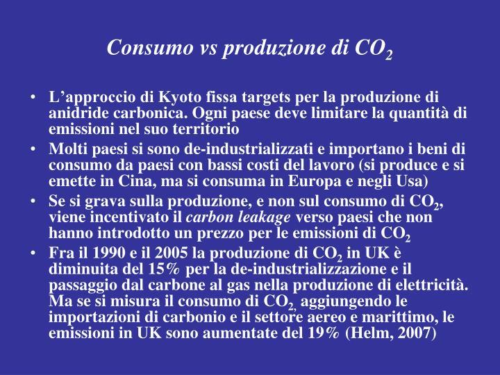Consumo vs produzione di CO