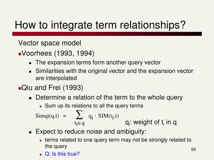 How to integrate term relationships?