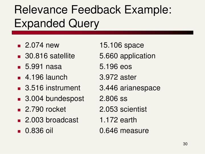 Relevance Feedback Example: Expanded Query