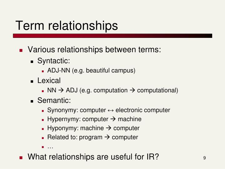 Term relationships