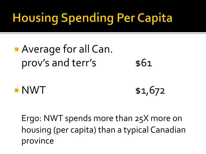 Housing Spending Per Capita