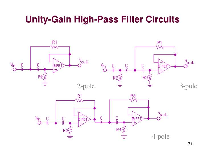Unity-Gain High-Pass Filter Circuits
