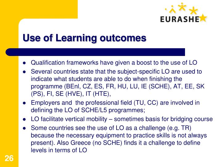 Use of Learning outcomes