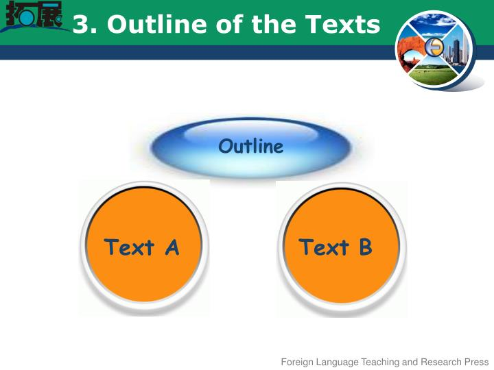 3. Outline of the Texts