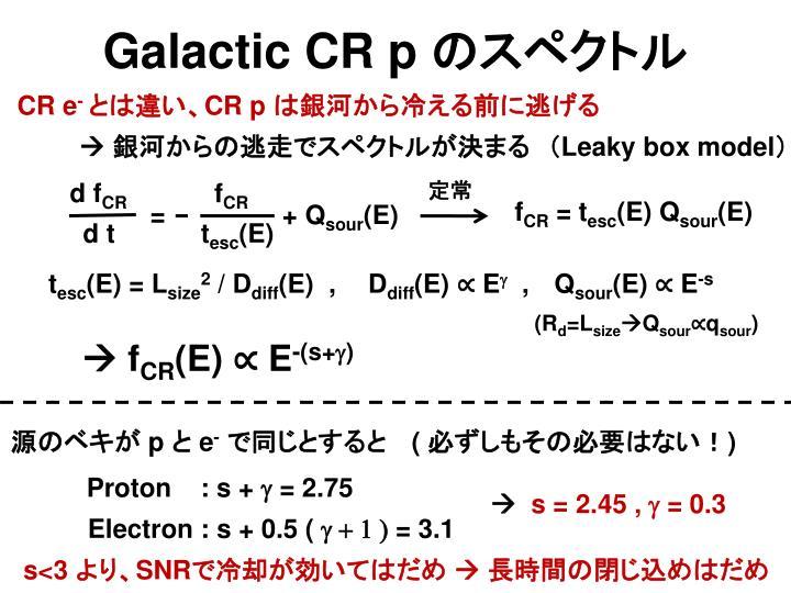 Galactic CR p