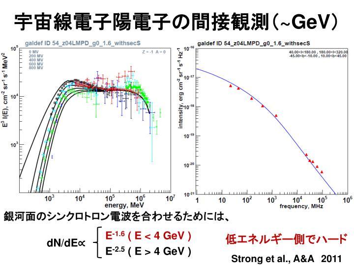宇宙線電子陽電子の間接観測(