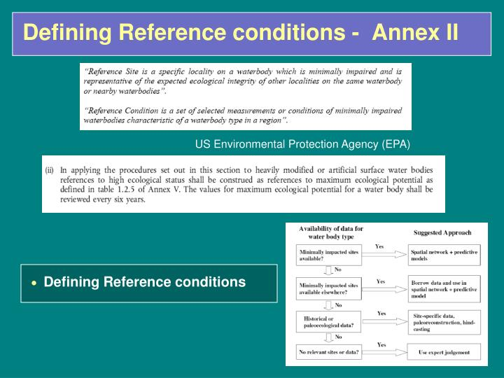 Defining Reference conditions -  Annex II