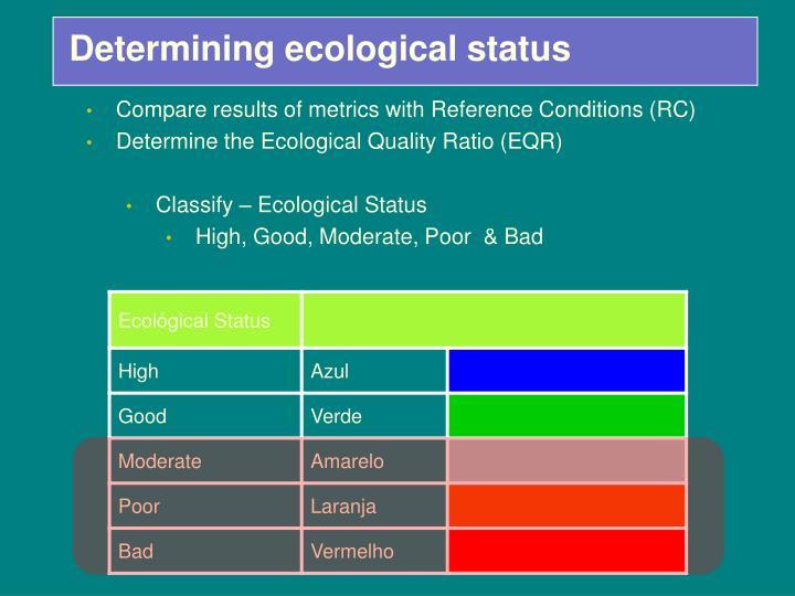 Determining ecological status