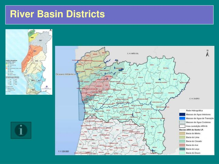River Basin Districts