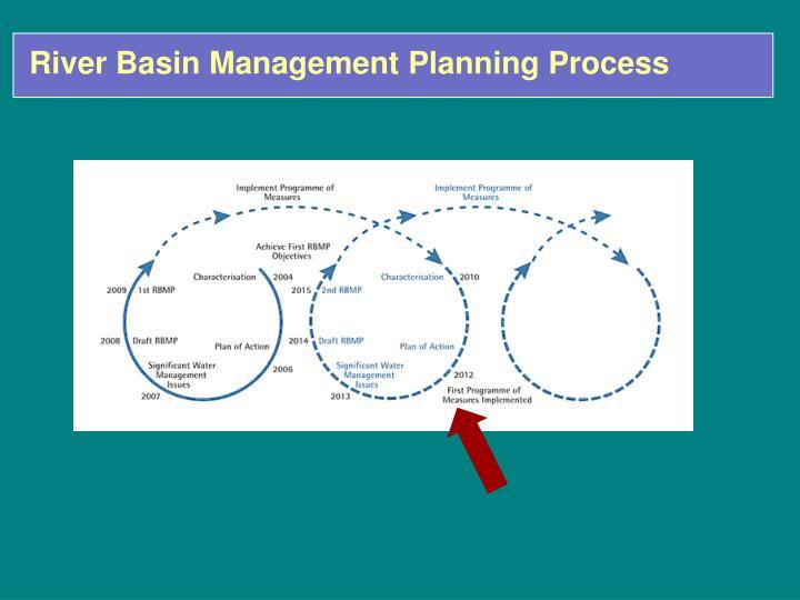 River Basin Management Planning Process