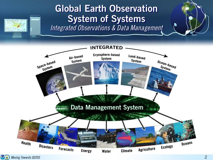 Global earth observation system of systems integrated observations data management