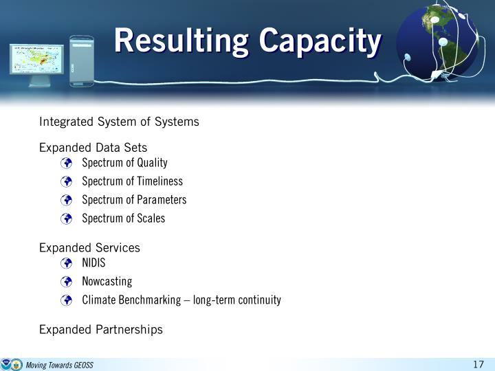 Resulting Capacity