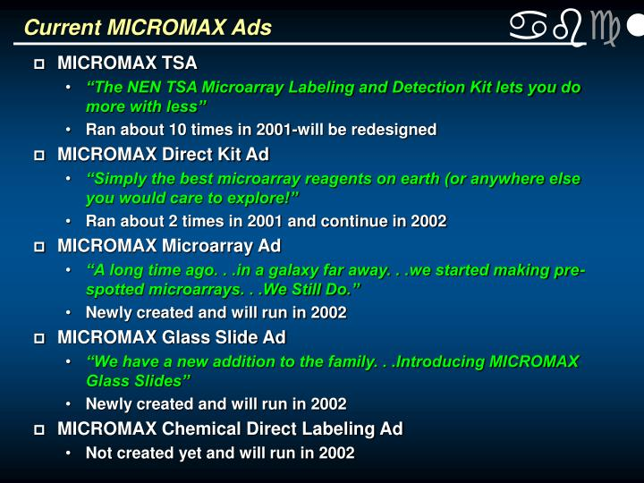 Current MICROMAX Ads