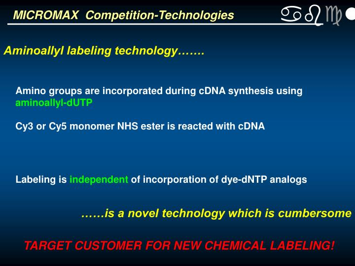MICROMAX  Competition-Technologies