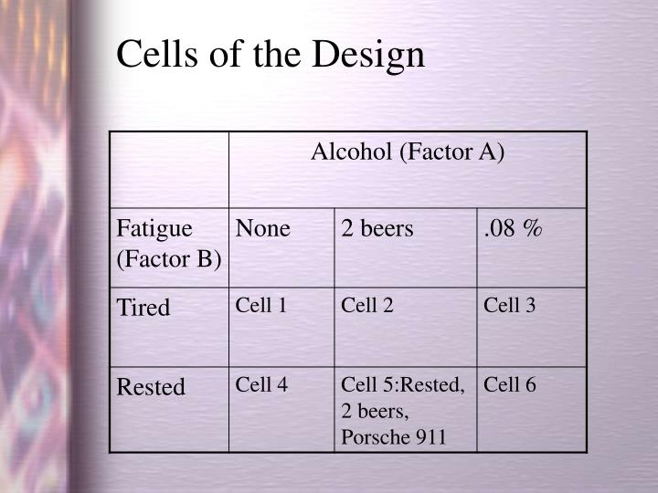 Cells of the Design