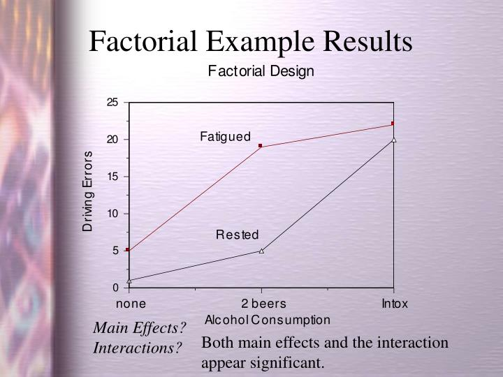 Factorial Example Results