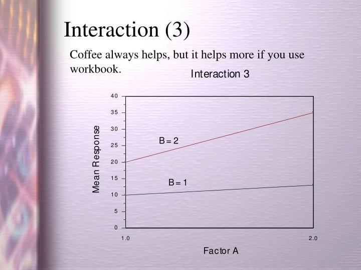 Interaction (3)
