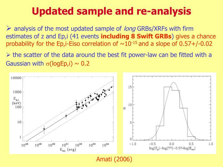 Updated sample and re-analysis