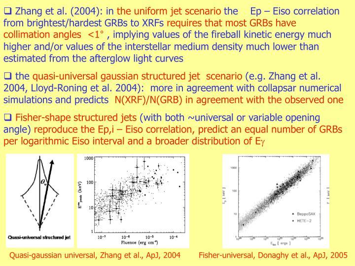 Zhang et al. (2004): in