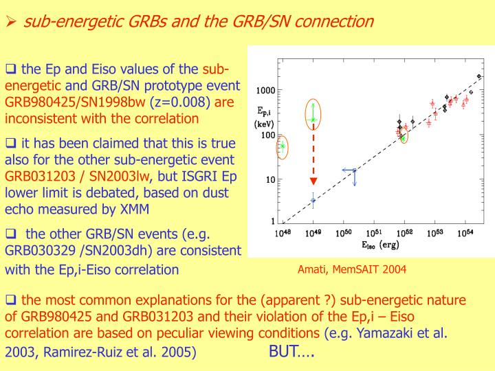 sub-energetic GRBs and the GRB/SN connection
