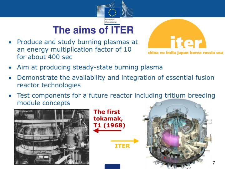 The aims of ITER