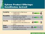 sybase product offerings datawindow activex3