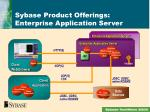 sybase product offerings enterprise application server1