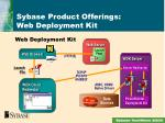 sybase product offerings web deployment kit1