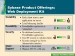 sybase product offerings web deployment kit3