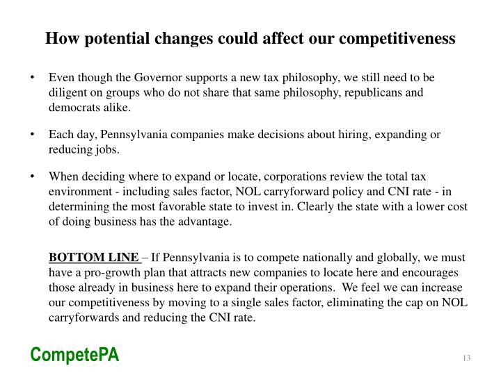 How potential changes could affect our competitiveness