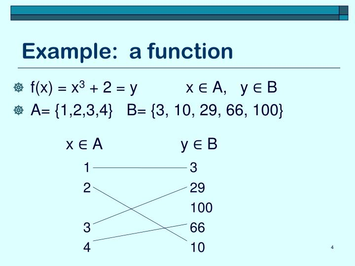 Example:  a function