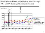 food industry financial indicators selected crops 1991 2008 earnings share cents share