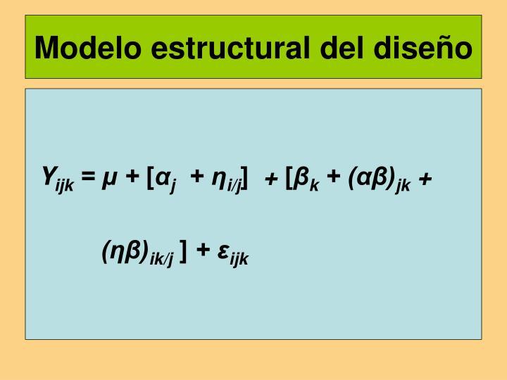 Modelo estructural del diseño